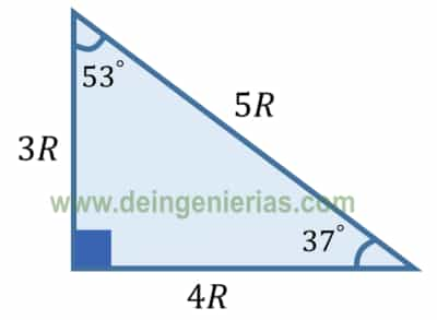 Triangulo notable de 53 y 37